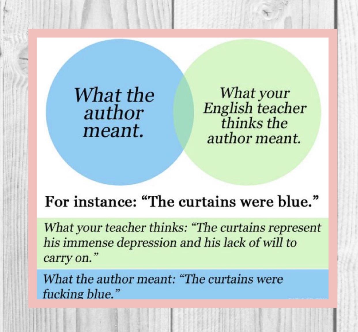 writer-tips